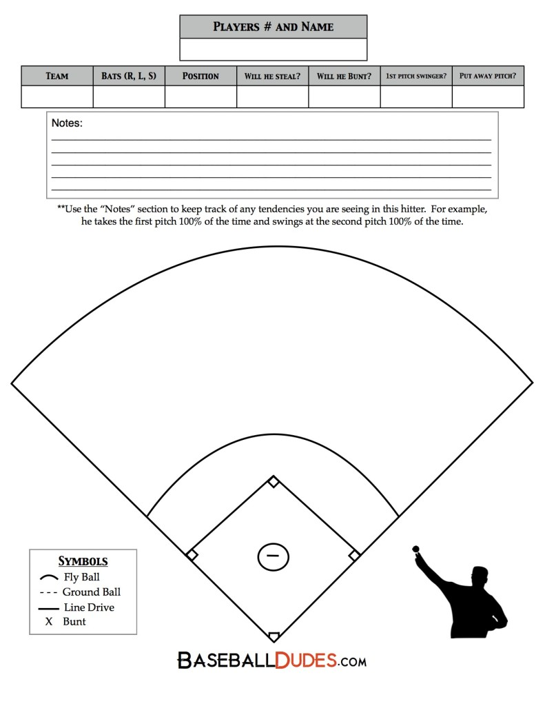 photo relating to Free Printable Baseball Pitching Charts named Heres What We Contain Baseball Dudes LLC
