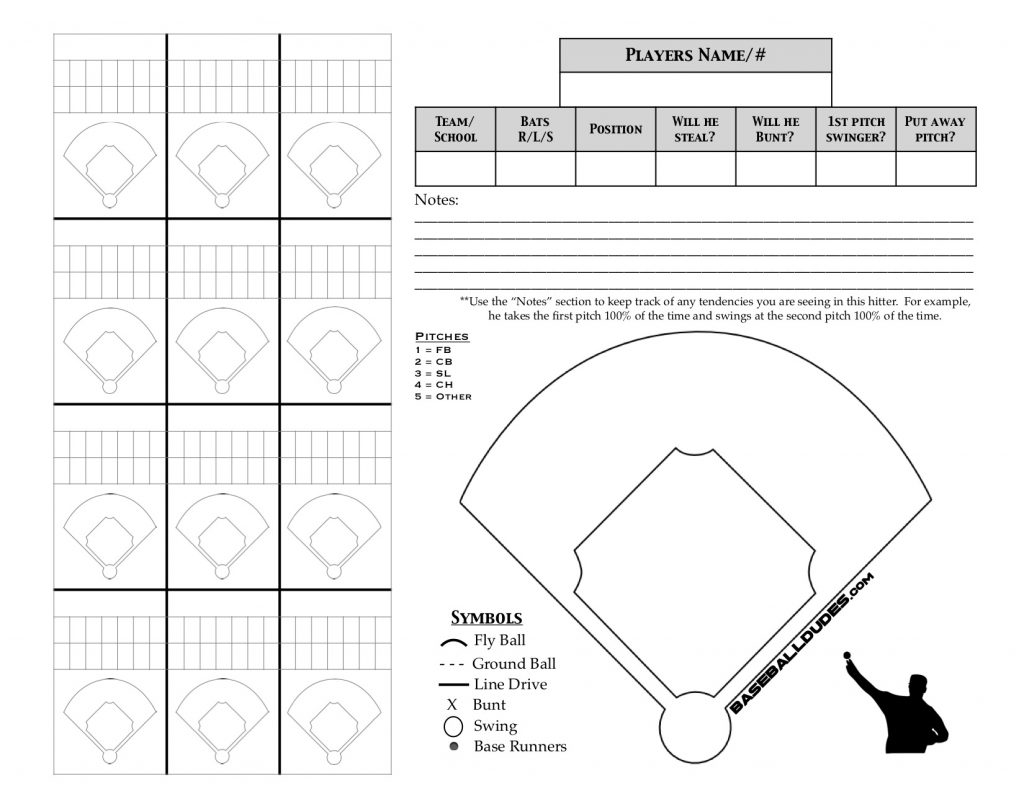 Ridiculous image intended for free printable baseball pitching charts